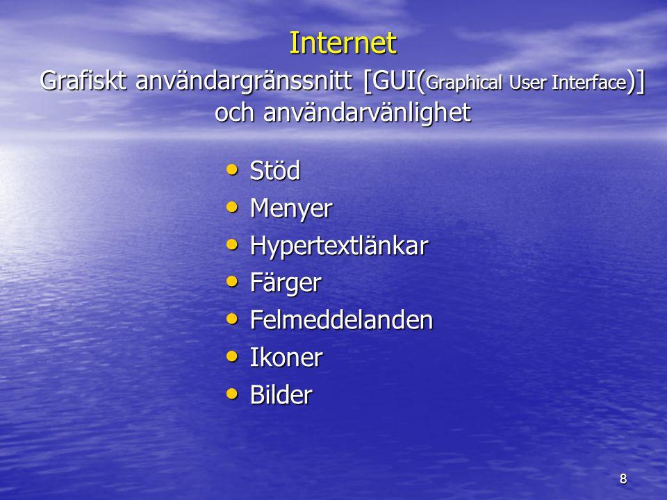 Internet Grafiskt användargränssnitt [GUI(Graphical User Interface)] och användarvänlighet